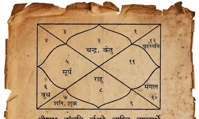 कालगणना : आज भगवान श्री कृष्ण को अवतार ग्रहण किए हुए 5246 वर्ष पूर्ण हो चुके हैं
